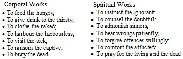 Divine Mercy: Trusting and Loving | Susannah's Blog